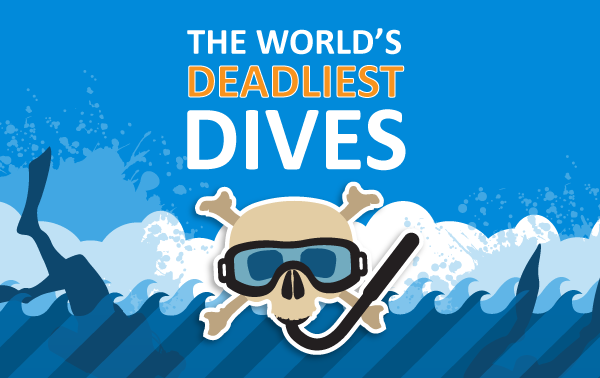 the_worlds_deadliest_dives-thumb