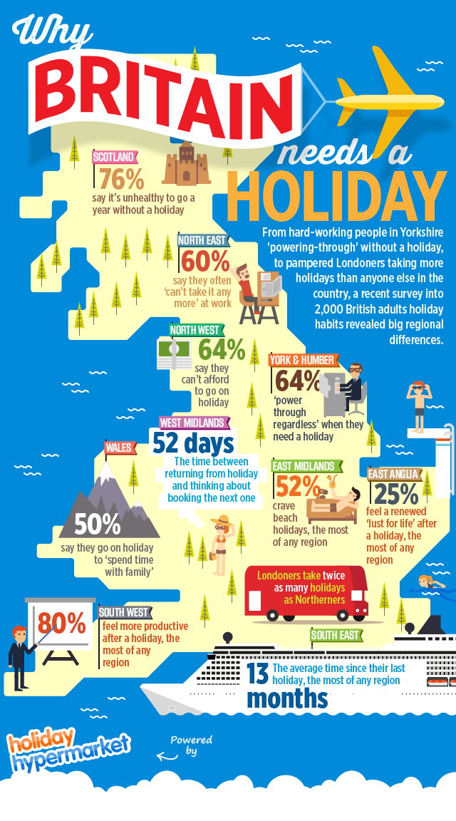 Infographic: Why Britain needs a holiday