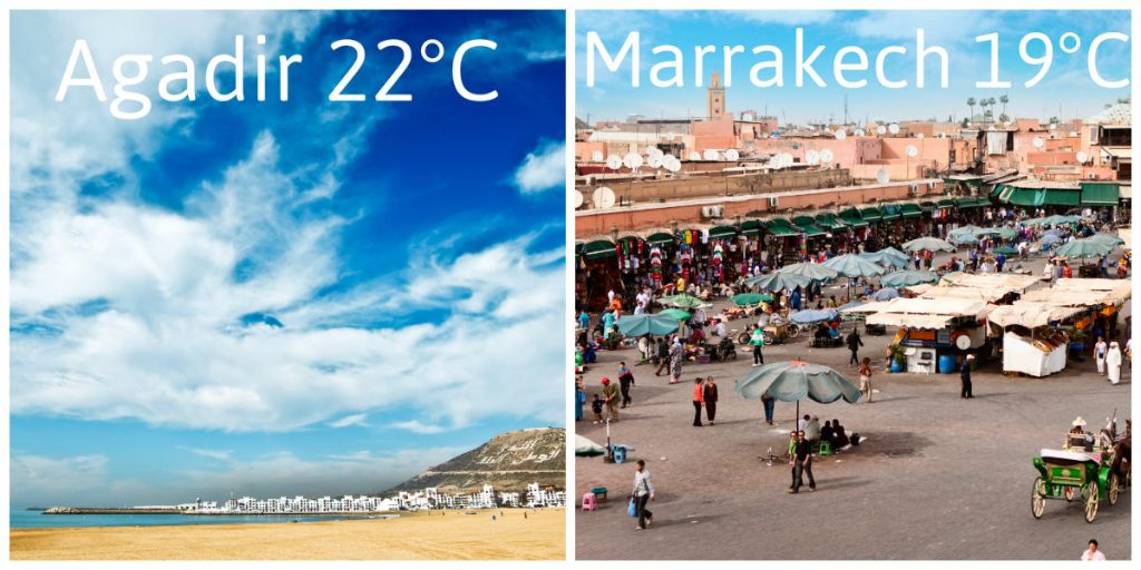 what is the weather in marrakech in january
