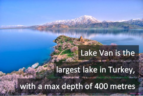 Facts about Turkey